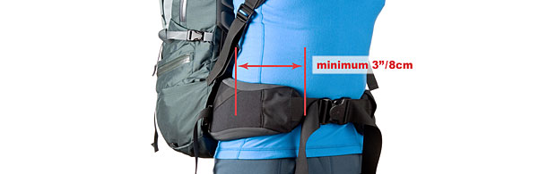 Taille correcte de ceinture