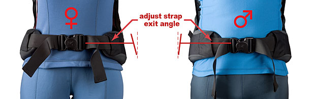Hipbelt Flare Angles