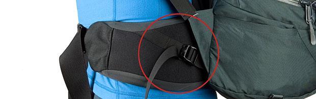 Sangle de stabilisation de la ceinture