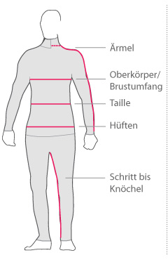 Sizing Chart Illustration