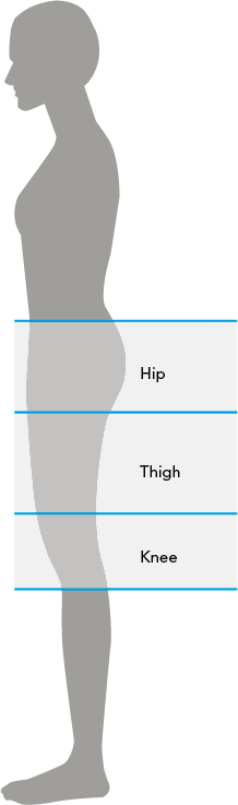 Hip and thigh length jacket comparison